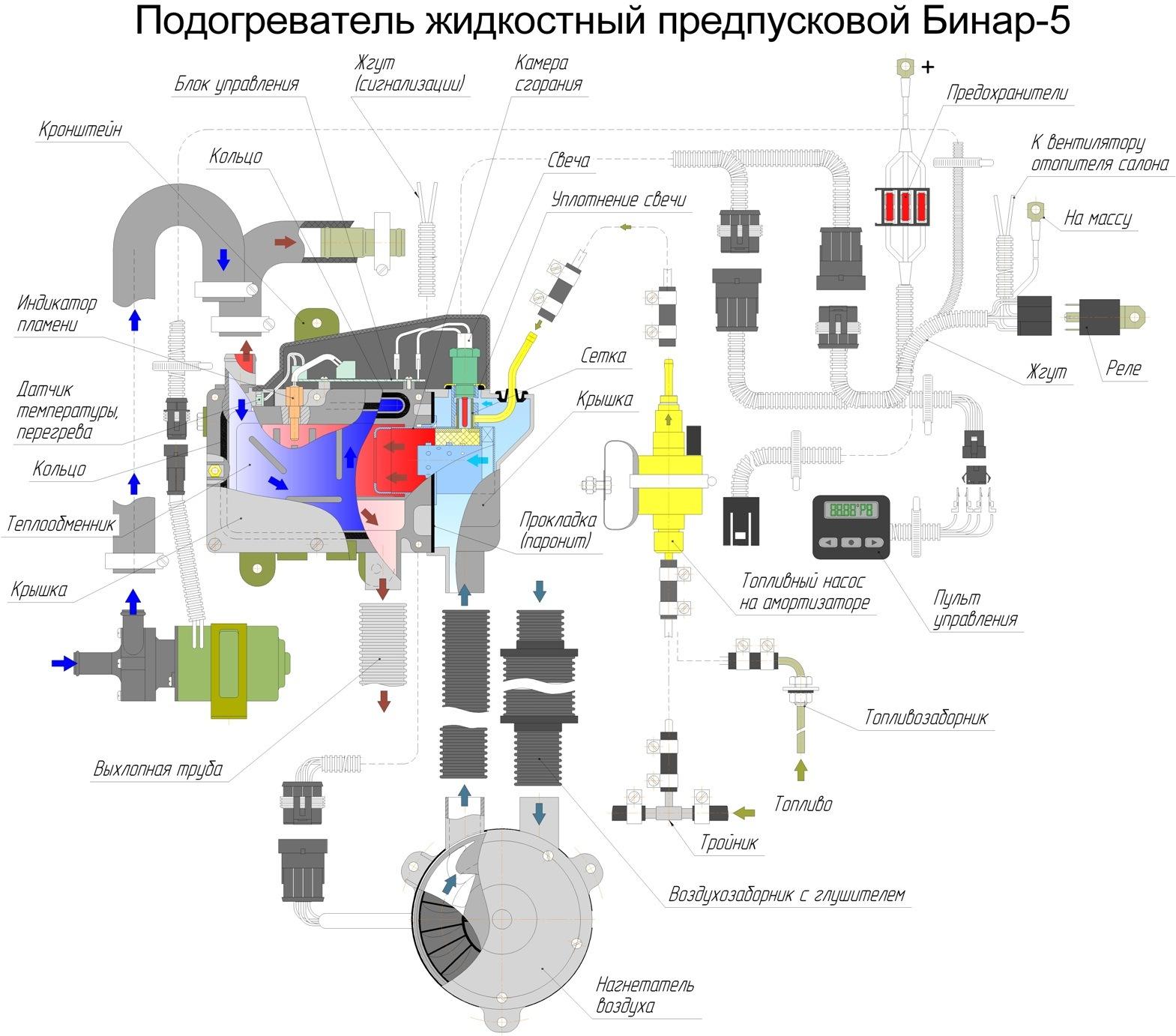 схема охлаждения двигателя валдай